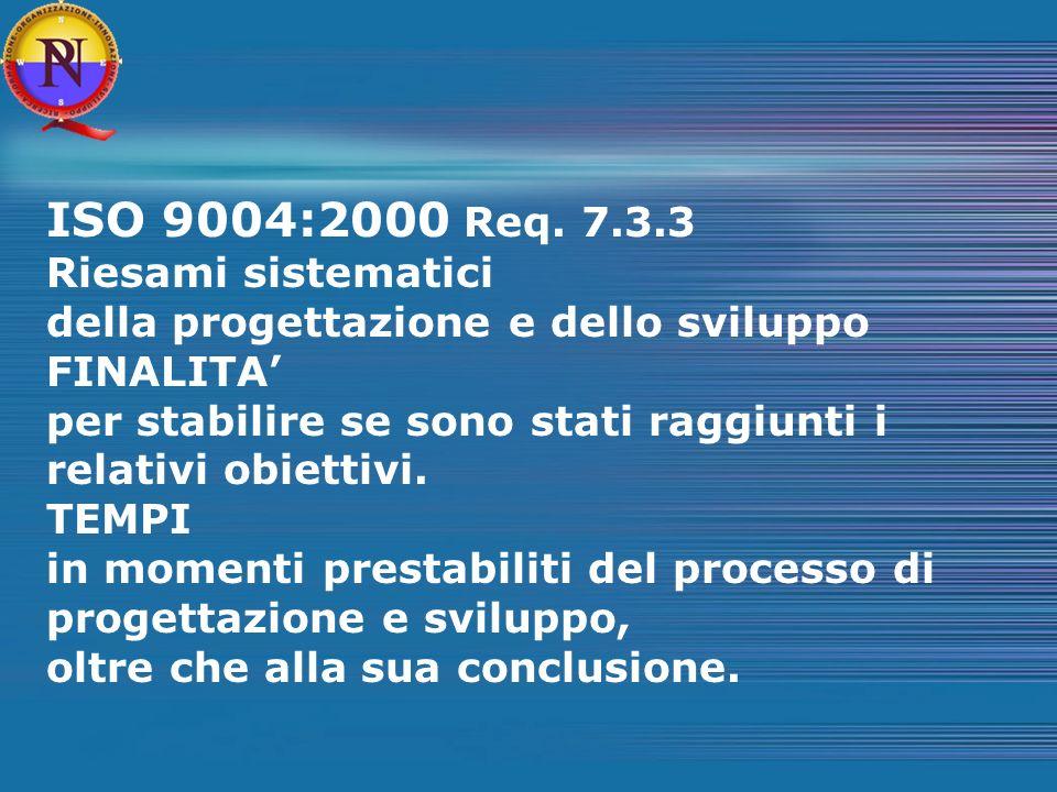 ISO 9004:2000 Req. 7.3.3 Riesami sistematici