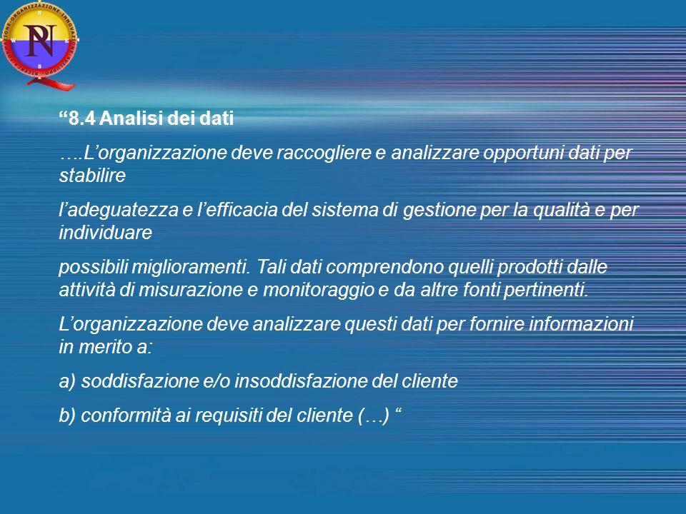 8.4 Analisi dei dati ….L'organizzazione deve raccogliere e analizzare opportuni dati per stabilire.