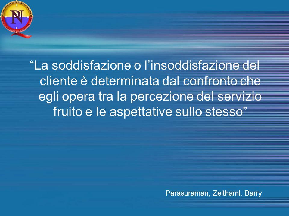 La soddisfazione o l'insoddisfazione del cliente è determinata dal confronto che egli opera tra la percezione del servizio fruito e le aspettative sullo stesso