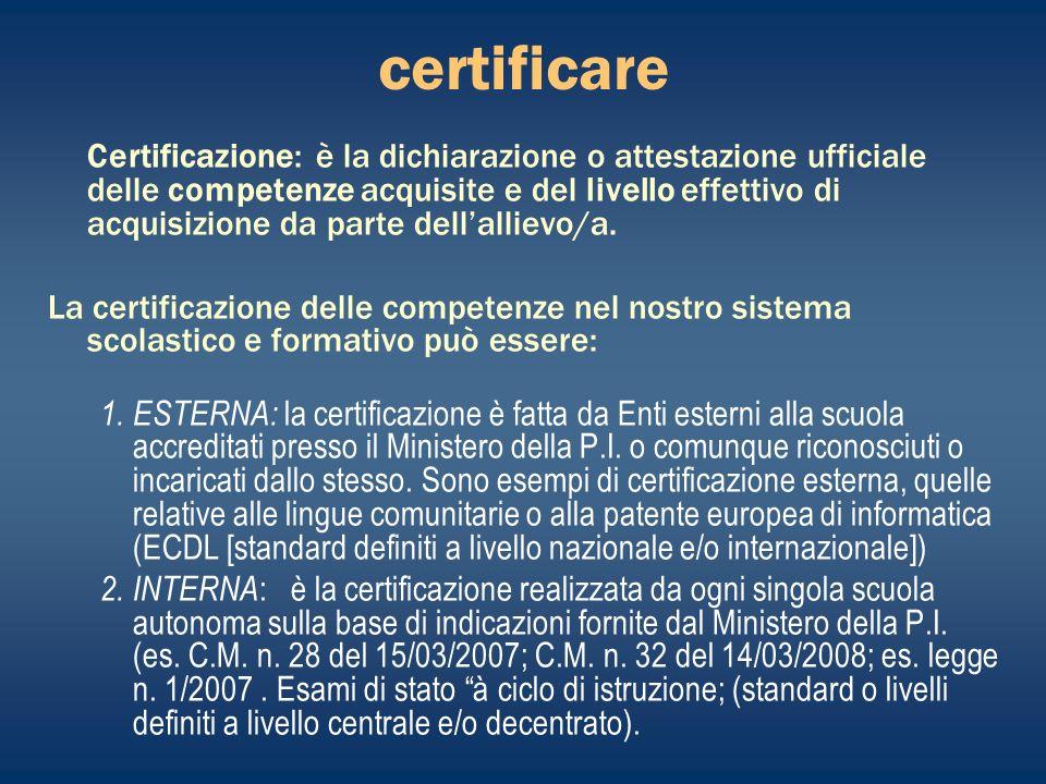 certificare