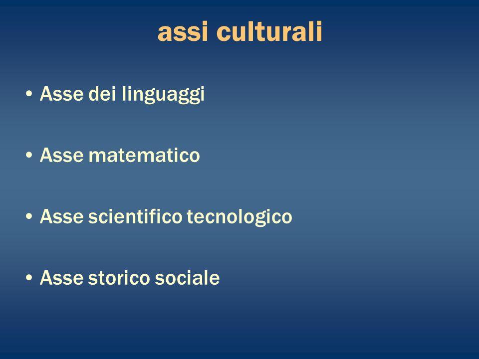 assi culturali Asse dei linguaggi Asse matematico