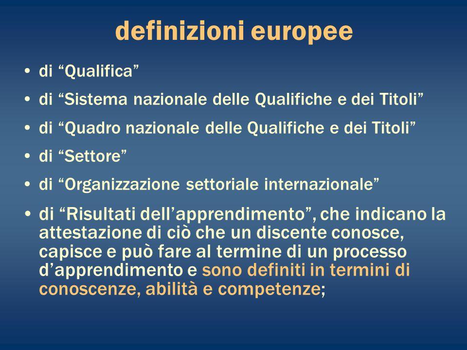 definizioni europee di Qualifica di Sistema nazionale delle Qualifiche e dei Titoli di Quadro nazionale delle Qualifiche e dei Titoli