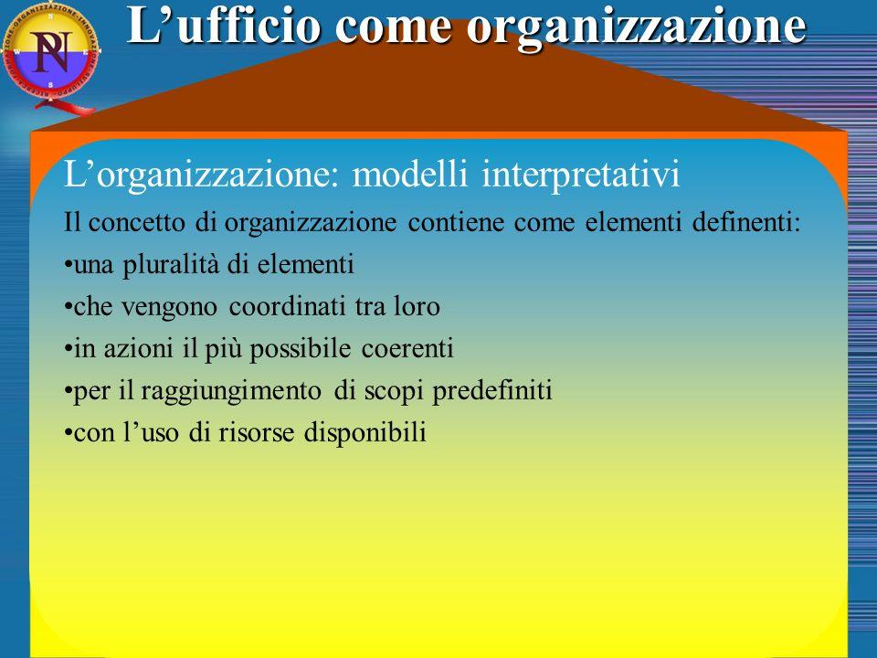 L'ufficio come organizzazione