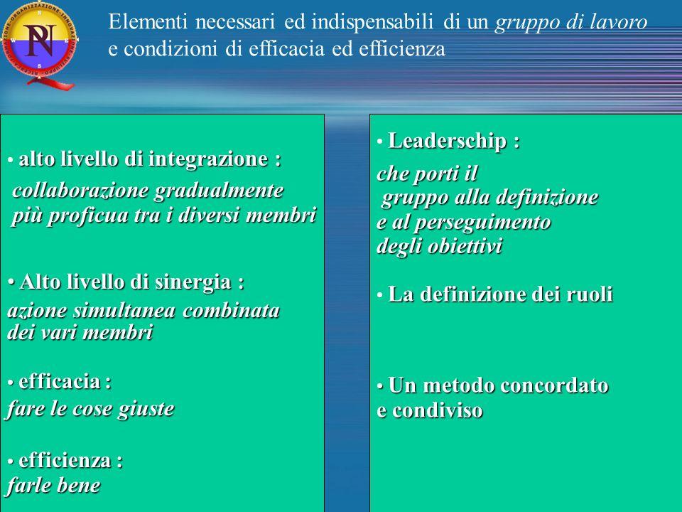 Elementi necessari ed indispensabili di un gruppo di lavoro