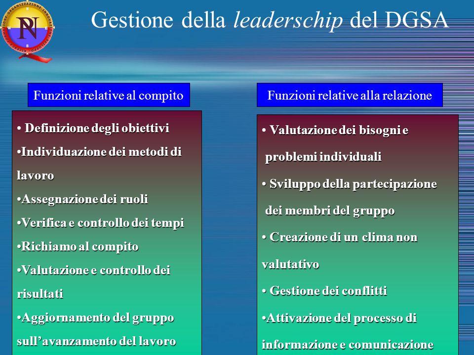 Gestione della leaderschip del DGSA