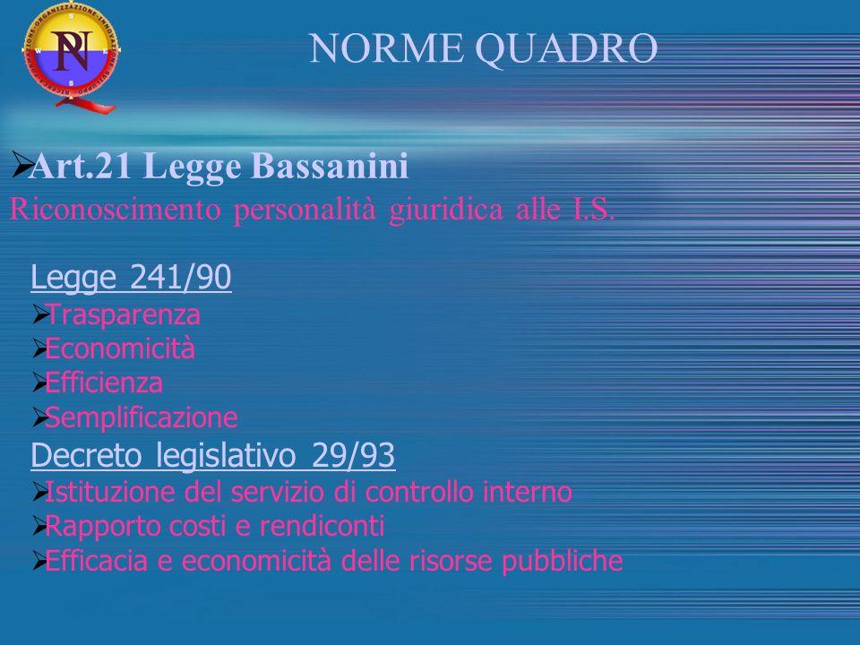 Art.21 Legge Bassanini Riconoscimento personalità giuridica alle I.S.