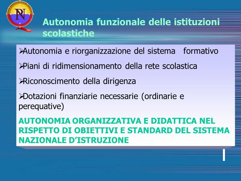Autonomia funzionale delle istituzioni scolastiche