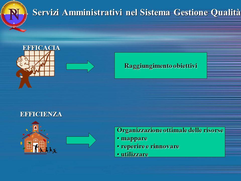 Servizi Amministrativi nel Sistema Gestione Qualità