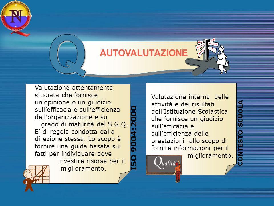 Q AUTOVALUTAZIONE ISO 9004:2000