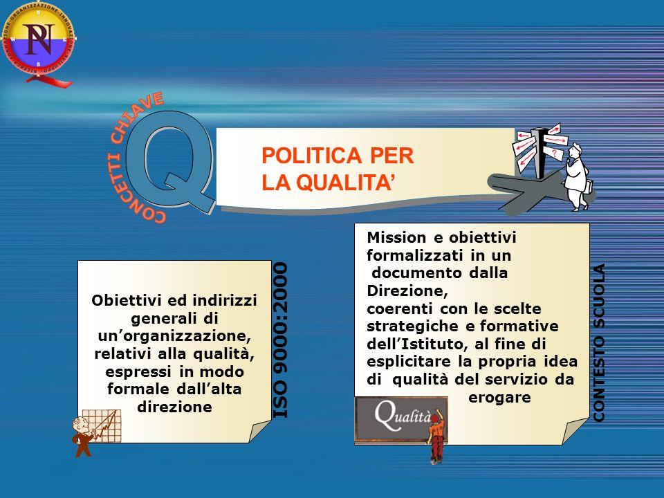Q POLITICA PER LA QUALITA' ISO 9000:2000 CONCETTI CHIAVE