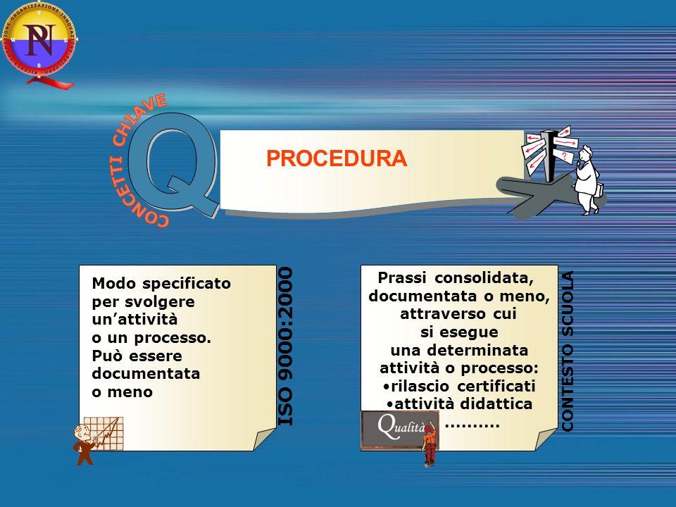 Q PROCEDURA ISO 9000:2000 CONCETTI CHIAVE CONTESTO SCUOLA