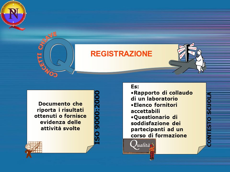 Q REGISTRAZIONE ISO 9000:2000 CONCETTI CHIAVE Es: