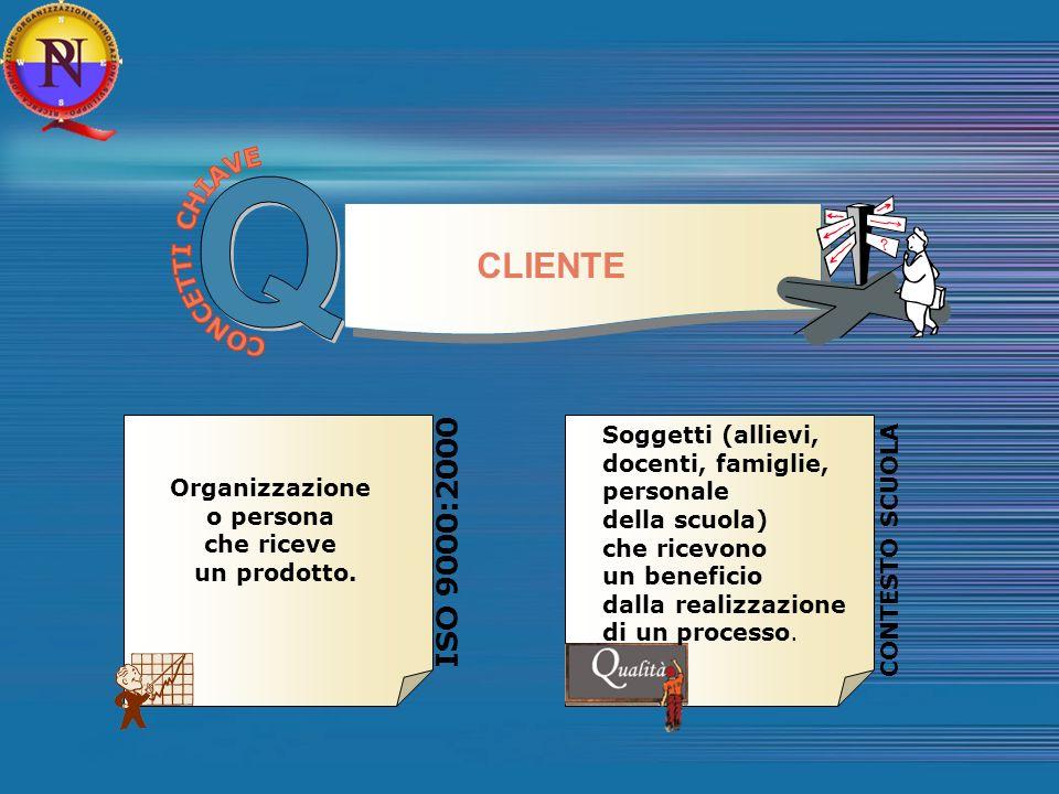 Q CLIENTE ISO 9000:2000 CONCETTI CHIAVE CONTESTO SCUOLA
