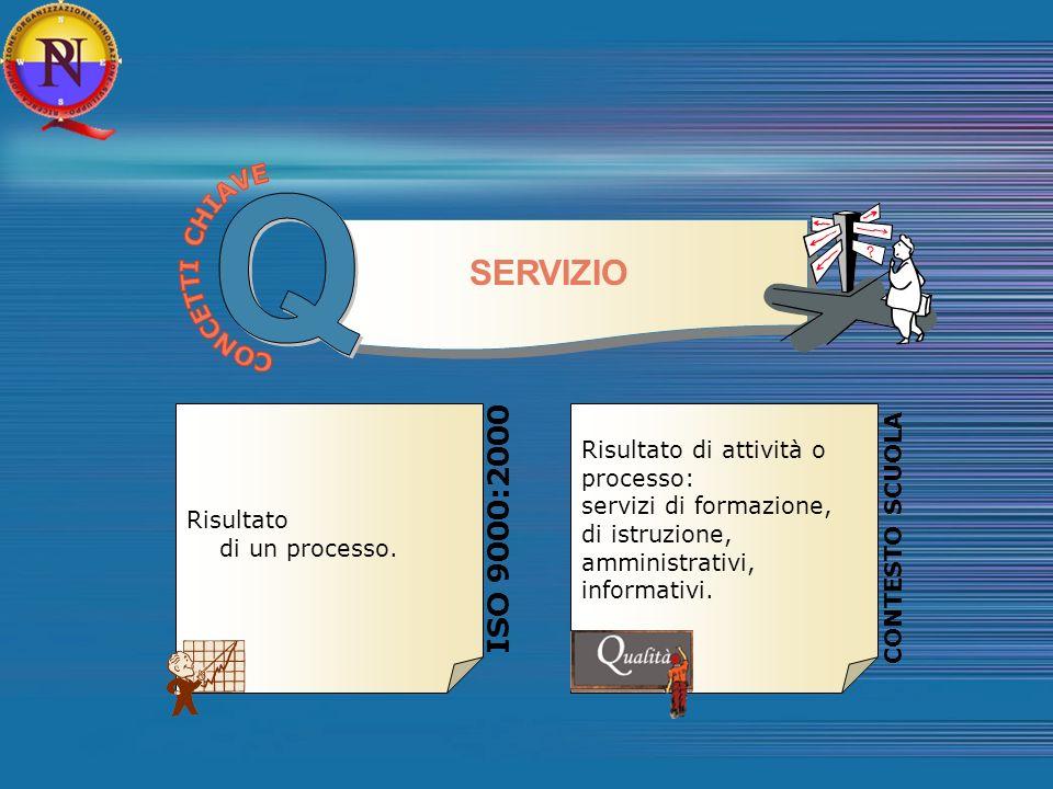 Q SERVIZIO ISO 9000:2000 CONCETTI CHIAVE