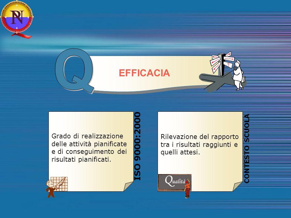 Q EFFICACIA ISO 9000:2000 CONTESTO SCUOLA