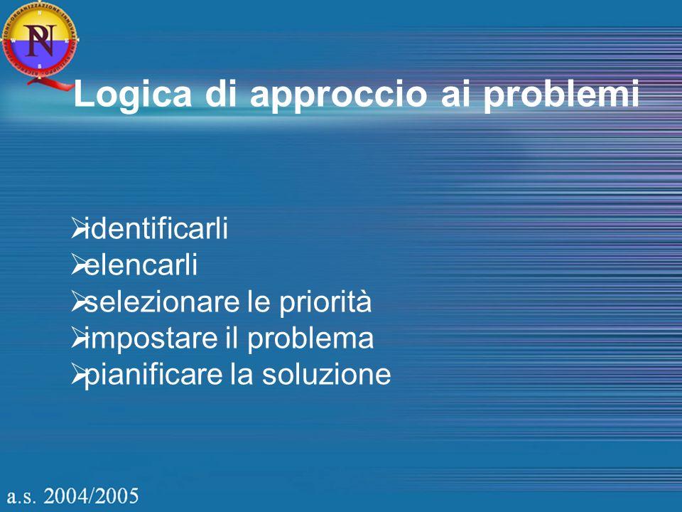 Logica di approccio ai problemi