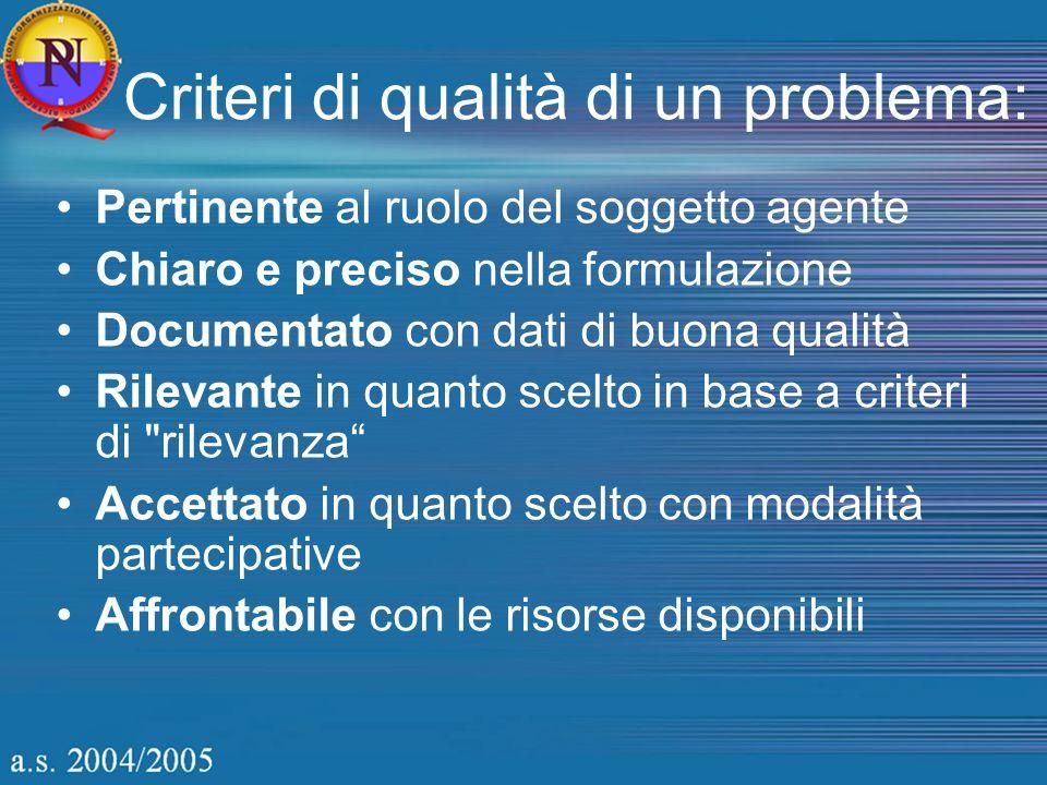 Criteri di qualità di un problema: