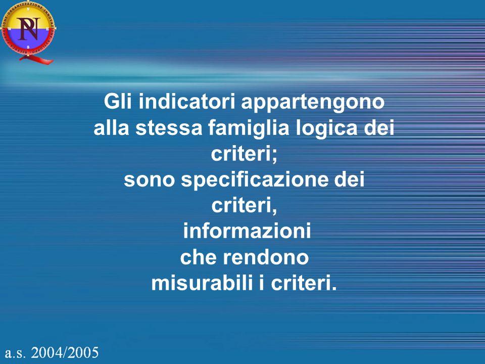 Gli indicatori appartengono alla stessa famiglia logica dei criteri;