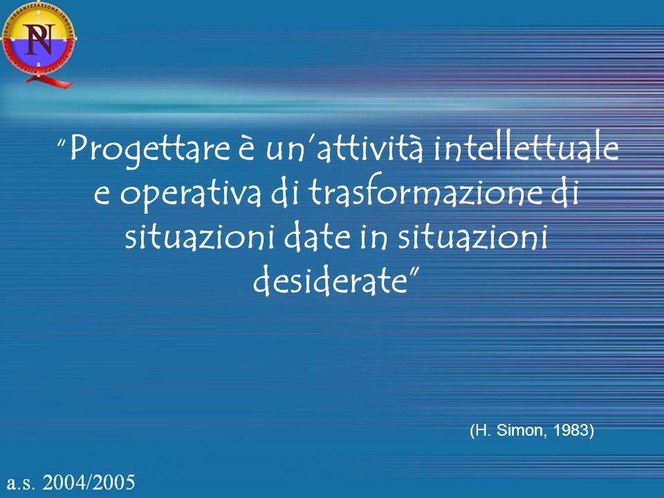 Progettare è un'attività intellettuale e operativa di trasformazione di situazioni date in situazioni desiderate