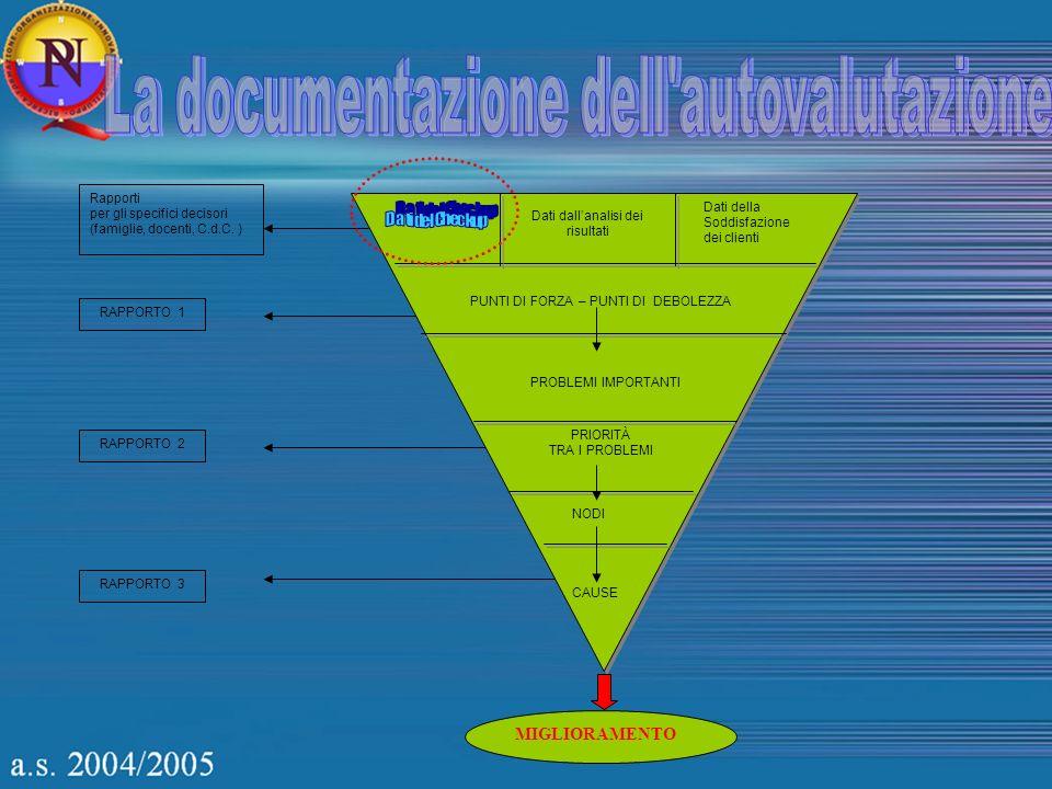 La documentazione dell autovalutazione