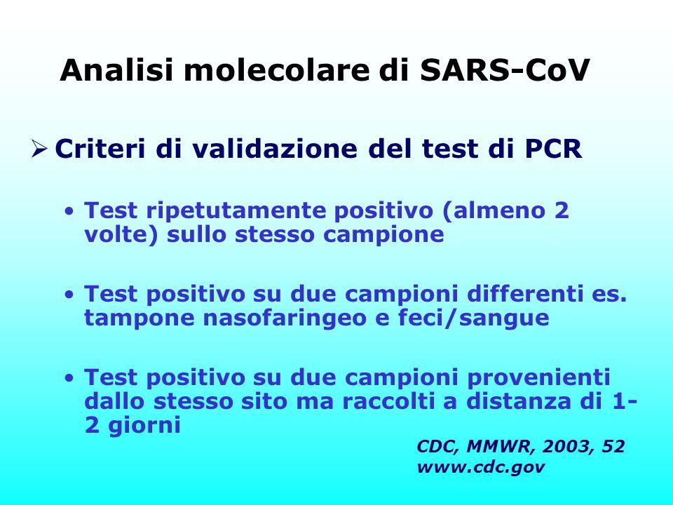 Analisi molecolare di SARS-CoV
