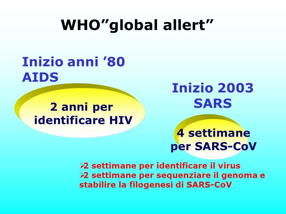 WHO global allert Inizio anni '80 AIDS Inizio 2003 SARS 2 anni per
