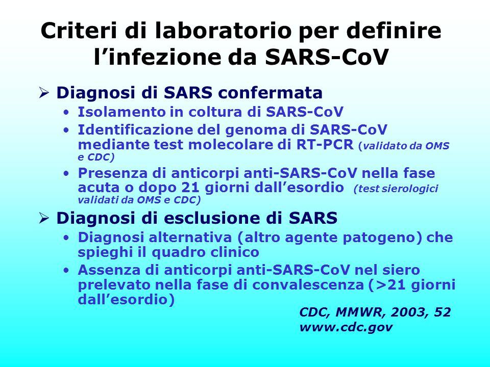 Criteri di laboratorio per definire l'infezione da SARS-CoV