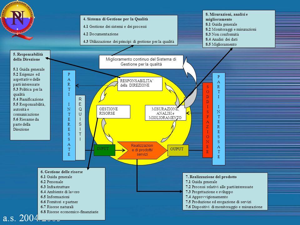 8. Misurazioni, analisi e miglioramento 8.1 Guida generale