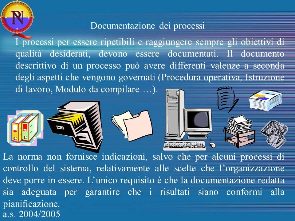 Documentazione dei processi