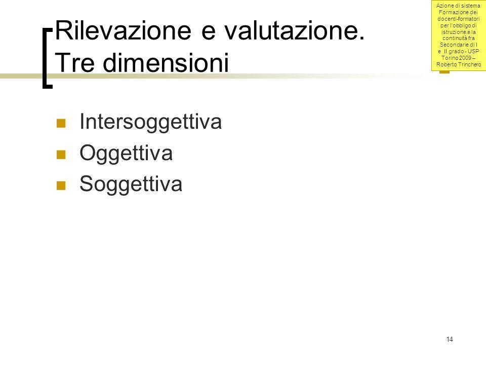 Rilevazione e valutazione. Tre dimensioni