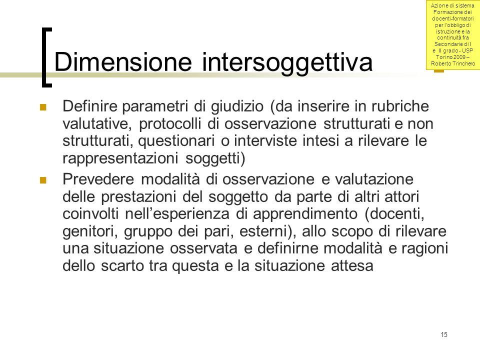Dimensione intersoggettiva