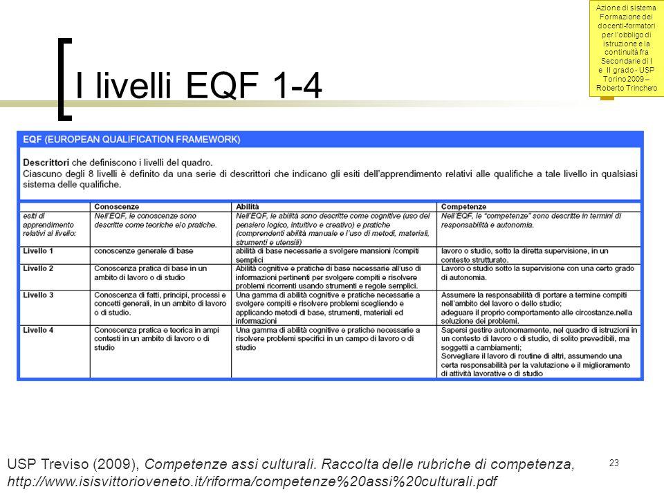 I livelli EQF 1-4