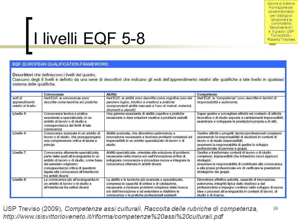 I livelli EQF 5-8