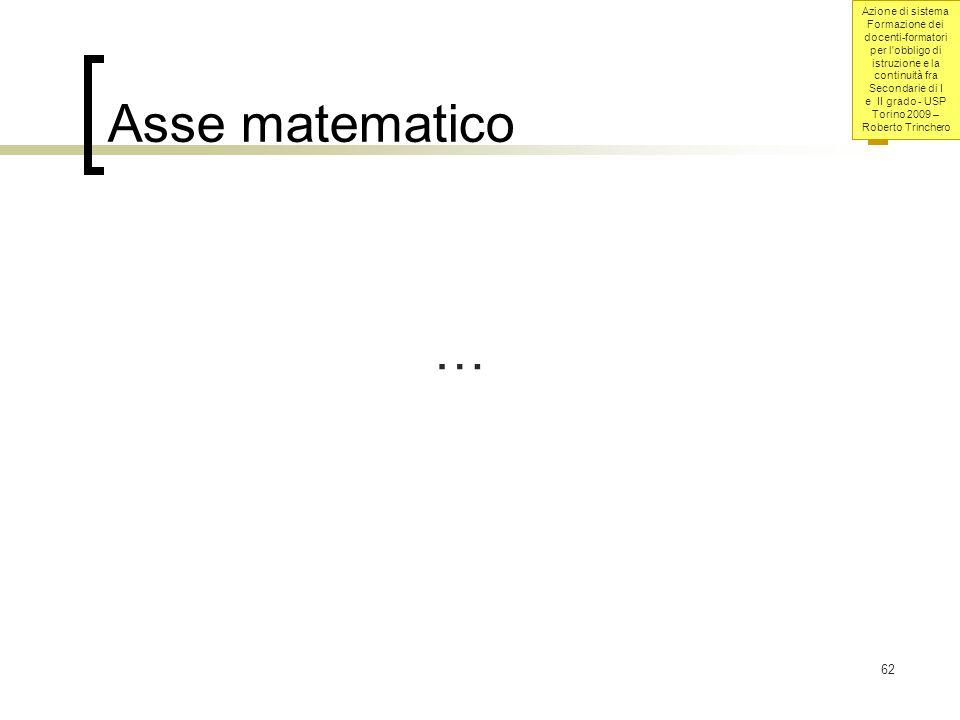 Asse matematico …