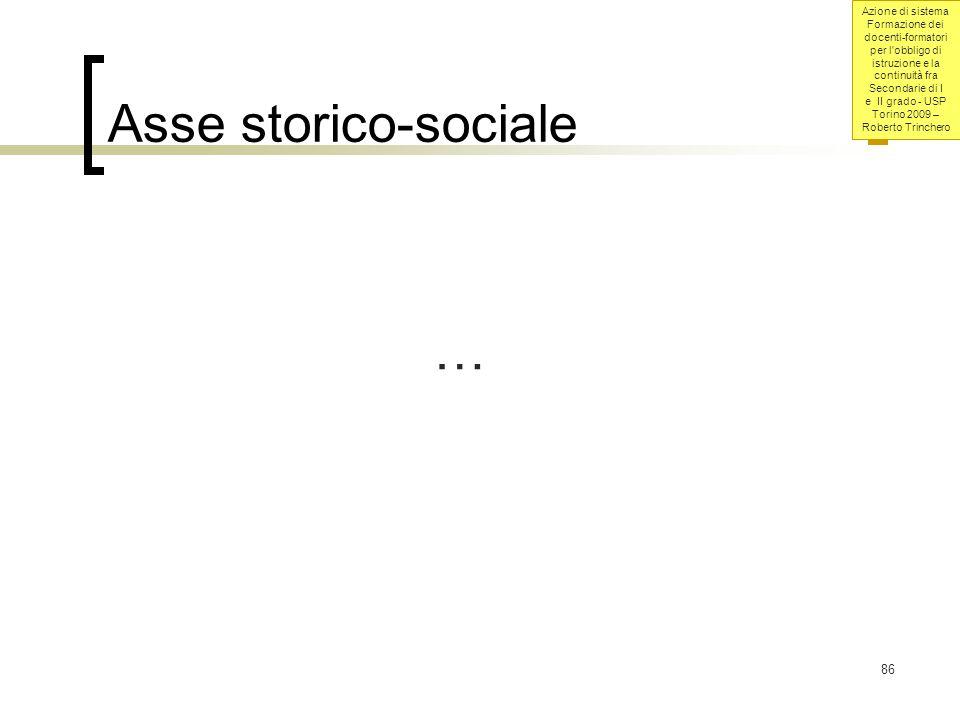 Asse storico-sociale …