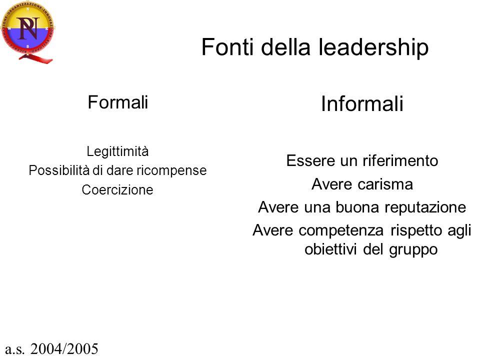 Fonti della leadership