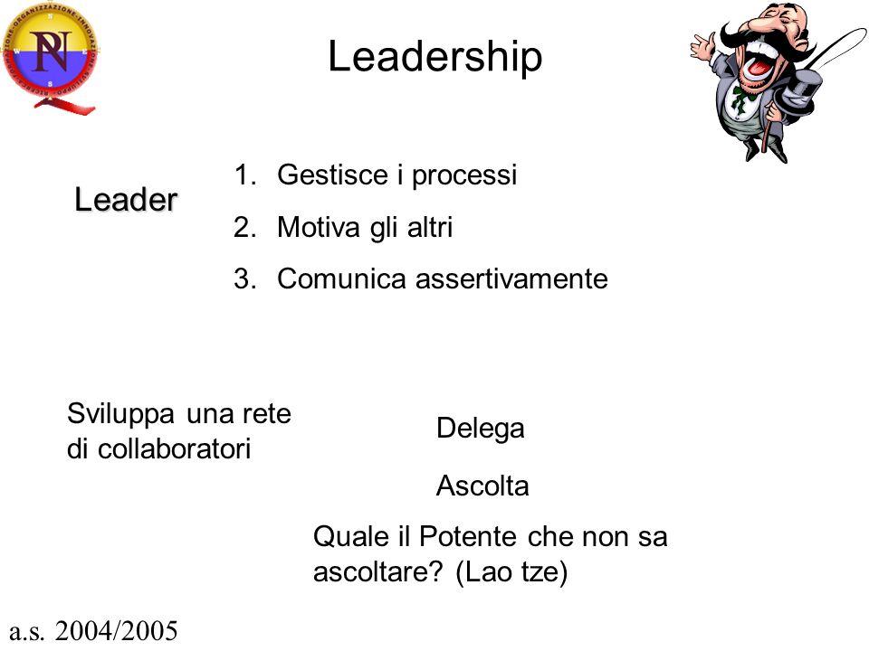 Leadership Leader Gestisce i processi Motiva gli altri