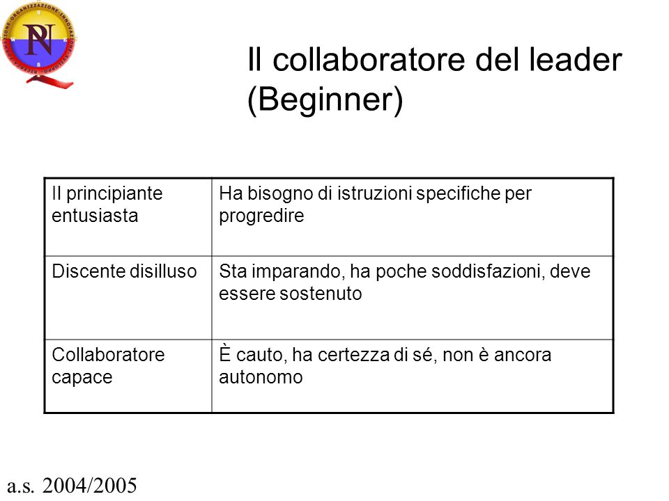 Il collaboratore del leader (Beginner)