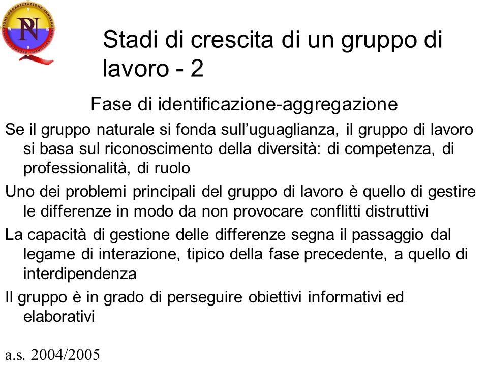 Stadi di crescita di un gruppo di lavoro - 2