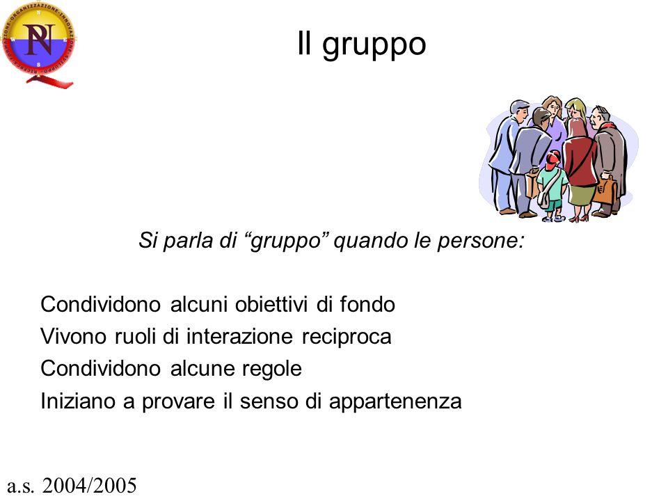 Si parla di gruppo quando le persone: