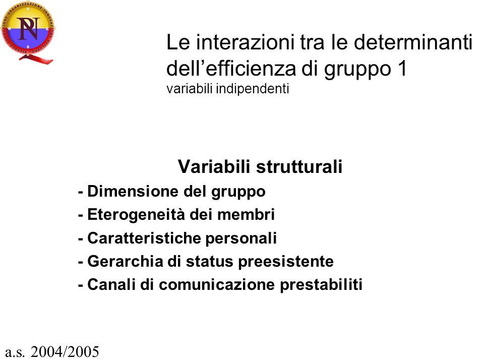 Variabili strutturali