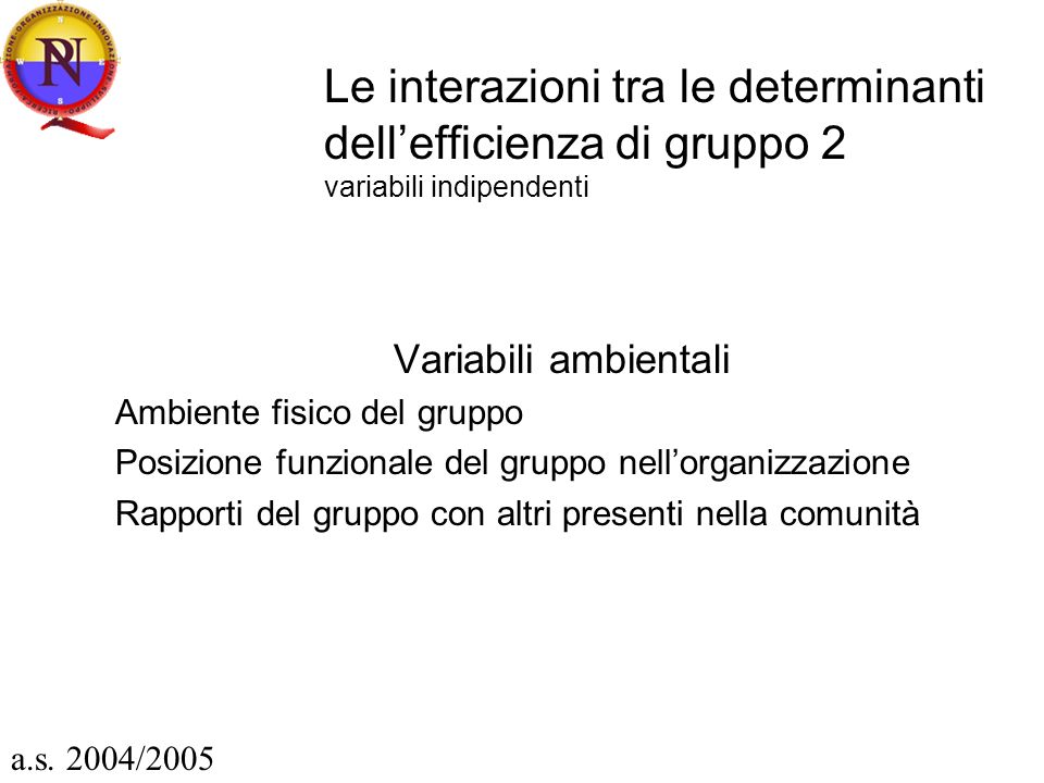Le interazioni tra le determinanti dell'efficienza di gruppo 2 variabili indipendenti