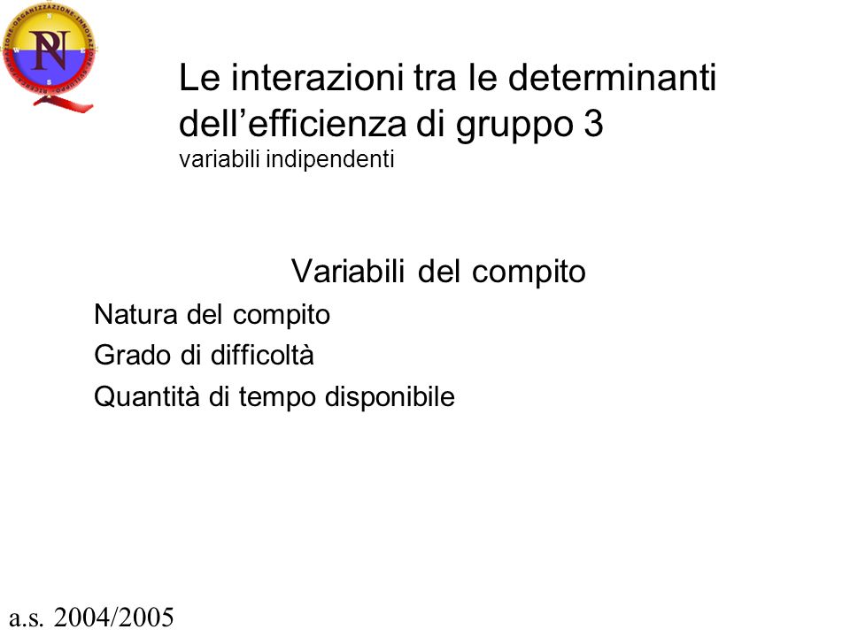 Le interazioni tra le determinanti dell'efficienza di gruppo 3 variabili indipendenti