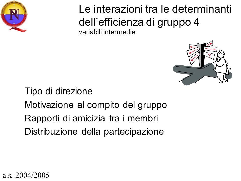 Le interazioni tra le determinanti dell'efficienza di gruppo 4 variabili intermedie