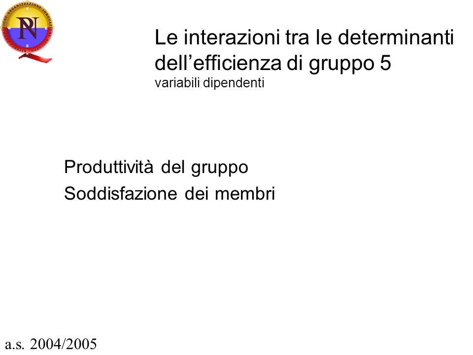 Le interazioni tra le determinanti dell'efficienza di gruppo 5 variabili dipendenti
