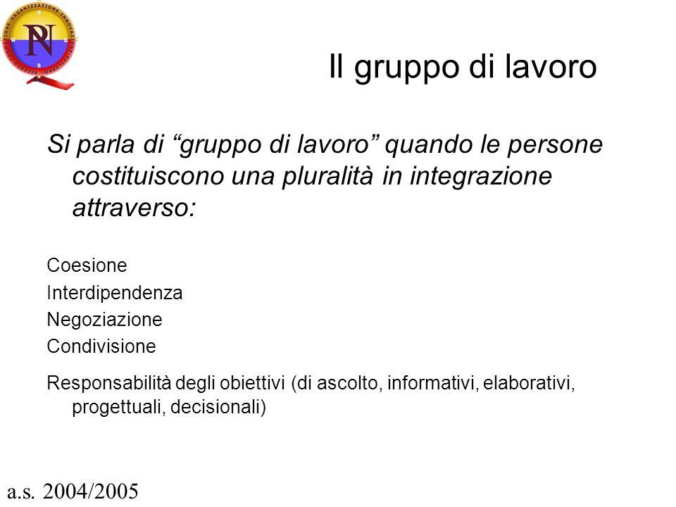 Il gruppo di lavoro Si parla di gruppo di lavoro quando le persone costituiscono una pluralità in integrazione attraverso: