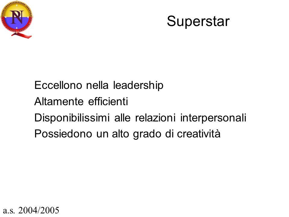 Superstar Eccellono nella leadership Altamente efficienti