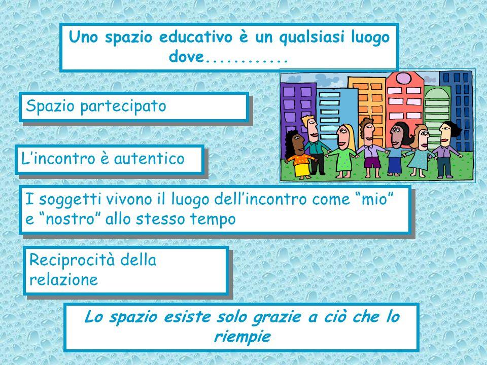 Uno spazio educativo è un qualsiasi luogo dove............