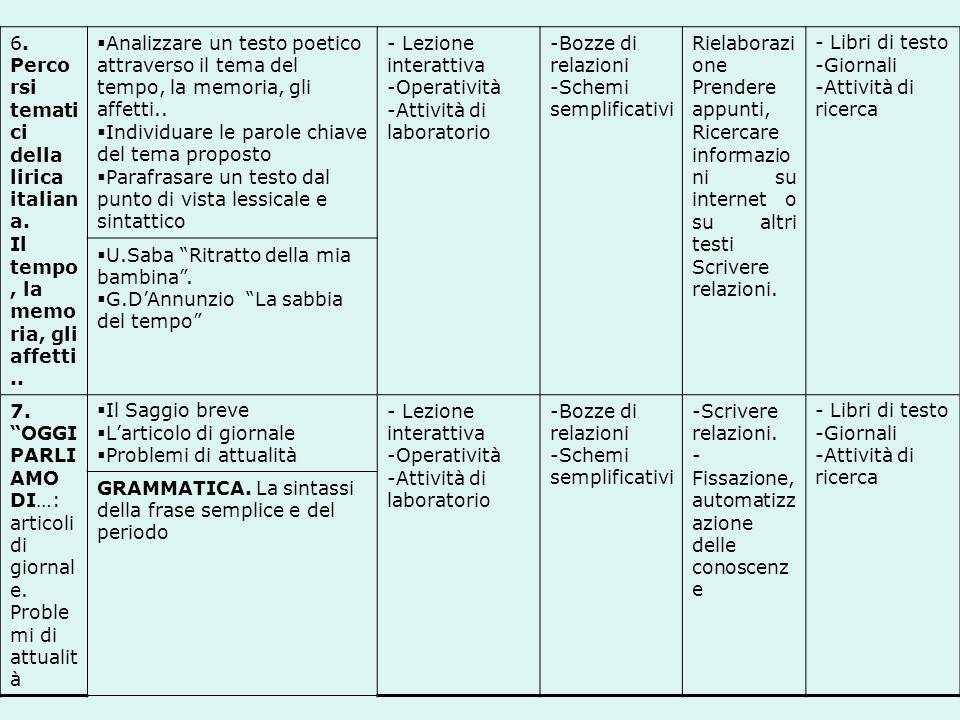 6. Percorsi tematici della lirica italiana.