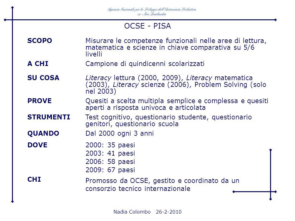 OCSE - PISA SCOPO. Misurare le competenze funzionali nelle aree di lettura, matematica e scienze in chiave comparativa su 5/6 livelli.